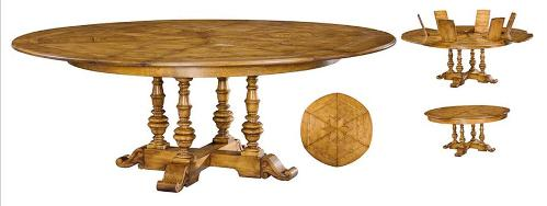 At a round table every seat is the head place for Jupe mechanism